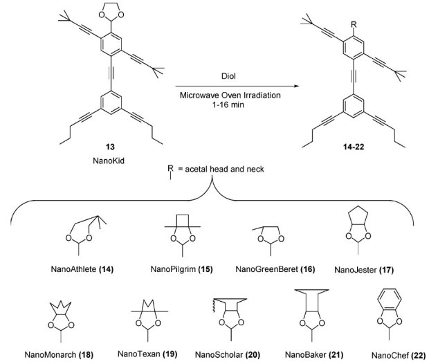 "NanoPutians, reproduced from Fig 1 of Chanteau et al. The original Figure legend reads: ""Figure 1 NanoKid (13) was treated with a series of 1,2- or 1,3-diols in the presence of catalytic acid and microwave oven-irradiation to effect acetal exchange and hence head conversion to afford a series of new NanoPutians, termed NanoProfessionals. See Table 1 for the specific diol used and the yield for each head conversion."""